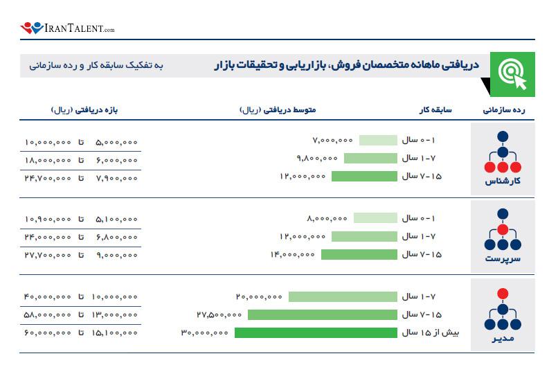 irantalent-report-1