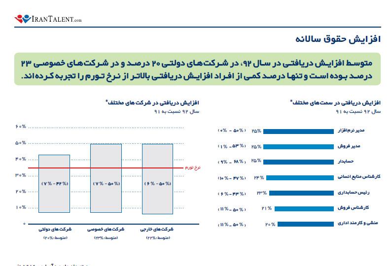 irantalent-report2