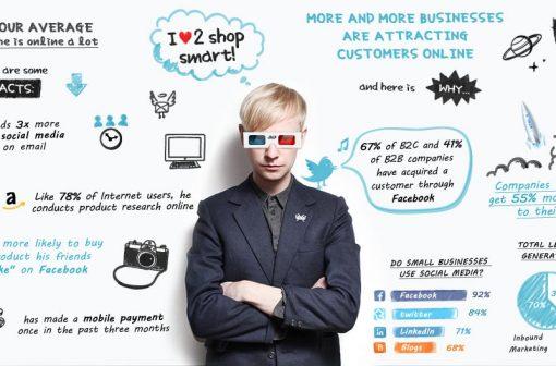 اینفوگرافیک دیجیتال مارکتینگ