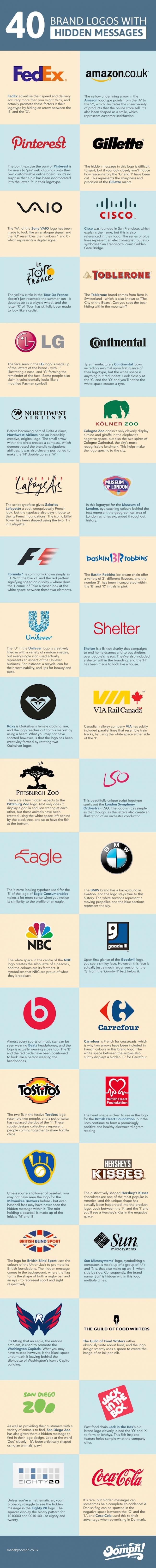 لوگوهای معروف دنیا و پیام مخفی در آنها