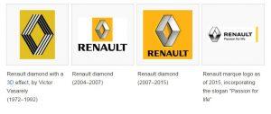 renault-logo-history