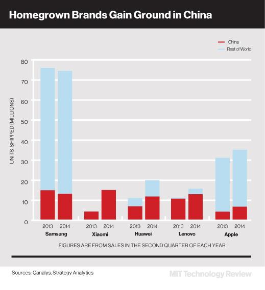 growth_branding_china_31