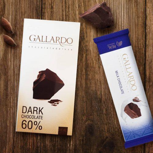 شکلات فرمند