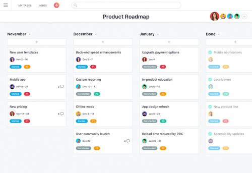 نرم افزار مدیریت پروژه G Suite