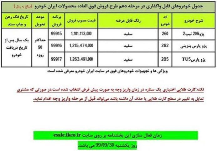 بخشنامه فروش فوق العاده مرحله دهم ایران خودرو