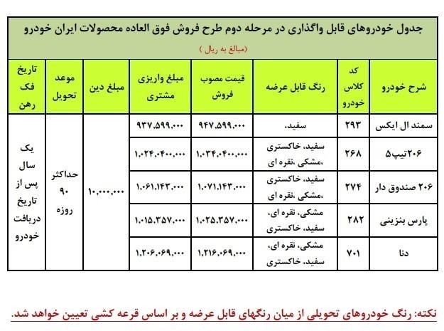 بخشنامه فروش فوق العاده مرحله دوم ایران خودرو