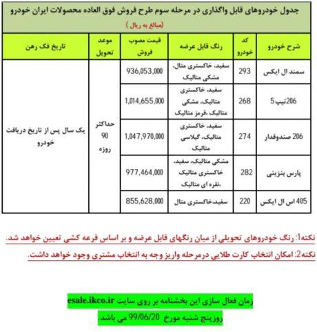 بخشنامه فروش فوق العاده مرحله سوم ایران خودرو