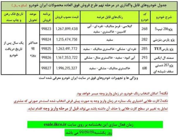 بخشنامه فروش فوق العاده مرحله نهم ایران خودرو