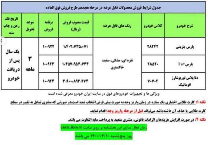 بخشنامه فروش فوق العاده مرحله هجدهم ایران خودرو