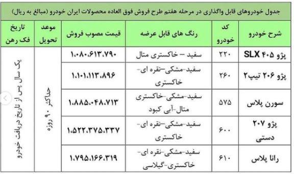 بخشنامه فروش فوق العاده مرحله هشتم ایران خودرو