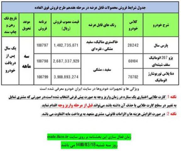 بخشنامه فروش فوق العاده مرحله هفدهم ایران خودرو