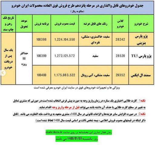 بخشنامه فروش فوق العاده مرحله پانزدهم ایران خودرو