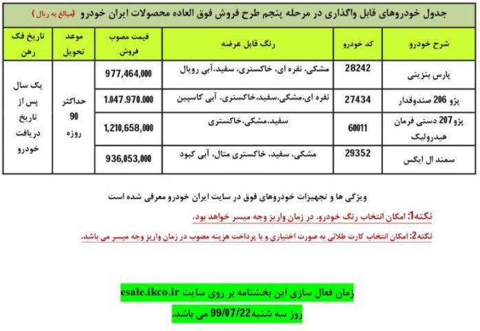 بخشنامه فروش فوق العاده مرحله پنجم ایران خودرو