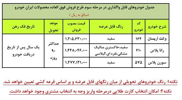 بخشنامه فروش فوق العاده مرحله چهارم ایران خودرو