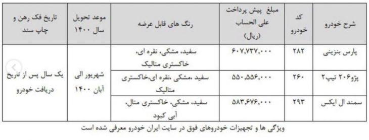 پیش فروش یک ساله آذر 1399 ایران خودرو