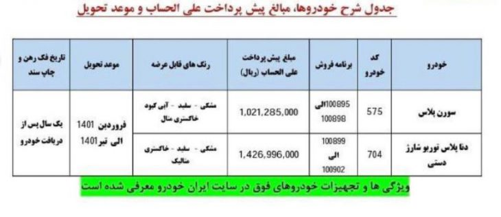 پیش فروش یک ساله ابتدای تیر 1400 ایران خودرو
