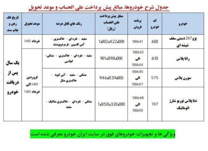 پیش فروش یک ساله اردیبهشت 1400 ایران خودرو