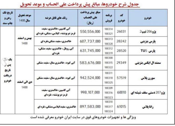 پیش فروش یک ساله اسفند 1399 ایران خودرو