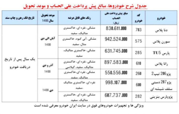 پیش فروش یک ساله بهمن 1399 ایران خودرو