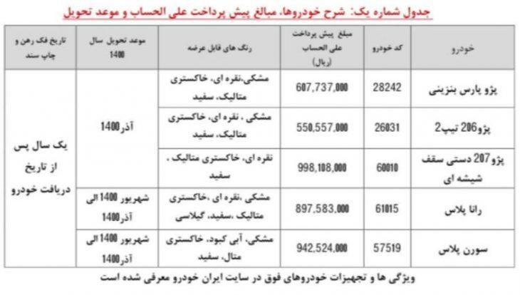 پیش فروش یک ساله دی 1399 ایران خودرو