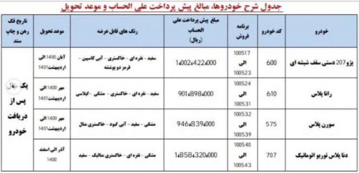 پیش فروش یک ساله فروردین 1400 ایران خودرو